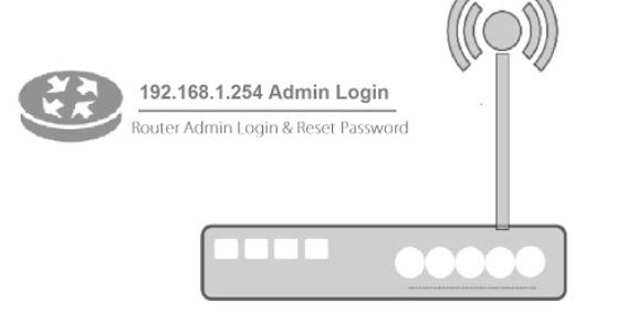 Steps to Access 192.168.1.254 for Thomson Alcatel Router